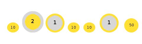 permutationen