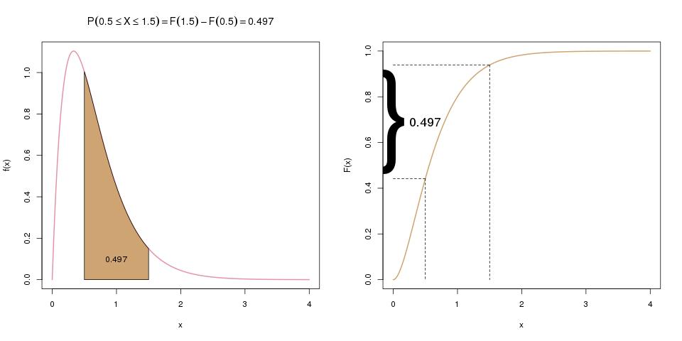 zufallsvariablen-dichte-zu-integral-3