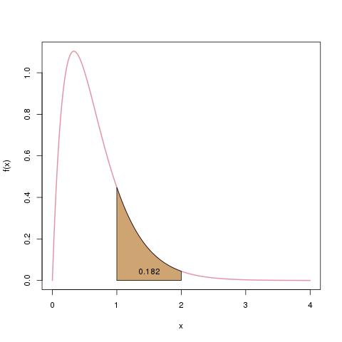 zufallsvariablen-stetig-integral