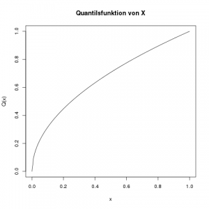 zufallsvariablen-stetige-quantilssfunktion