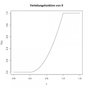zufallsvariablen-stetige-verteilungsfunktion