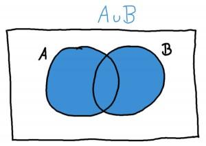 venn-A-oder-B