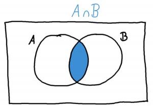 venn-A-und-B