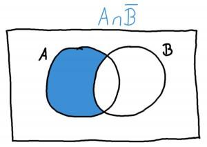 venn-A-und-nicht-B