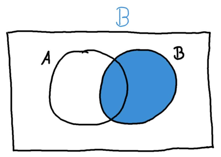 mögliche teilmengen berechnen