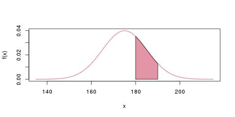 verteilungen-normalverteilung-aufgabe-c