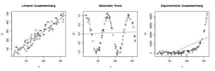 bivariate verteilung statistik